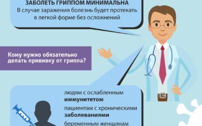 Информационно-методические материалы по вопросам профилактики гриппа и ОРВИ